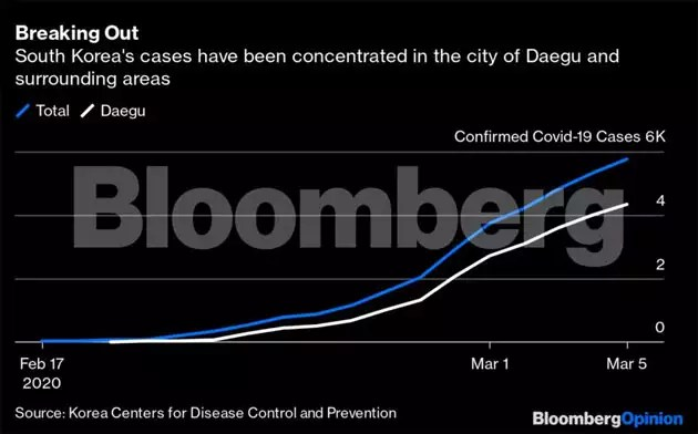 Koreans know where it was, helping contain coronavirus outbreak ...