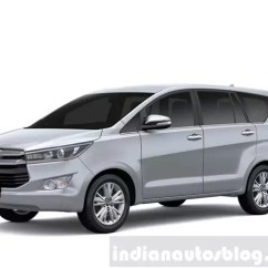 All New Kijang Innova 2016 Vs Fortuner Toyota Features And Specifications Dimensions