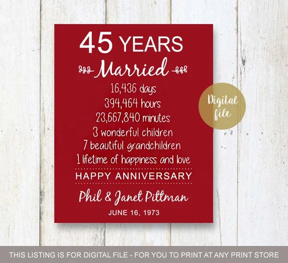 50th Anniversary Gift For Parents Personalized Mom And Dad