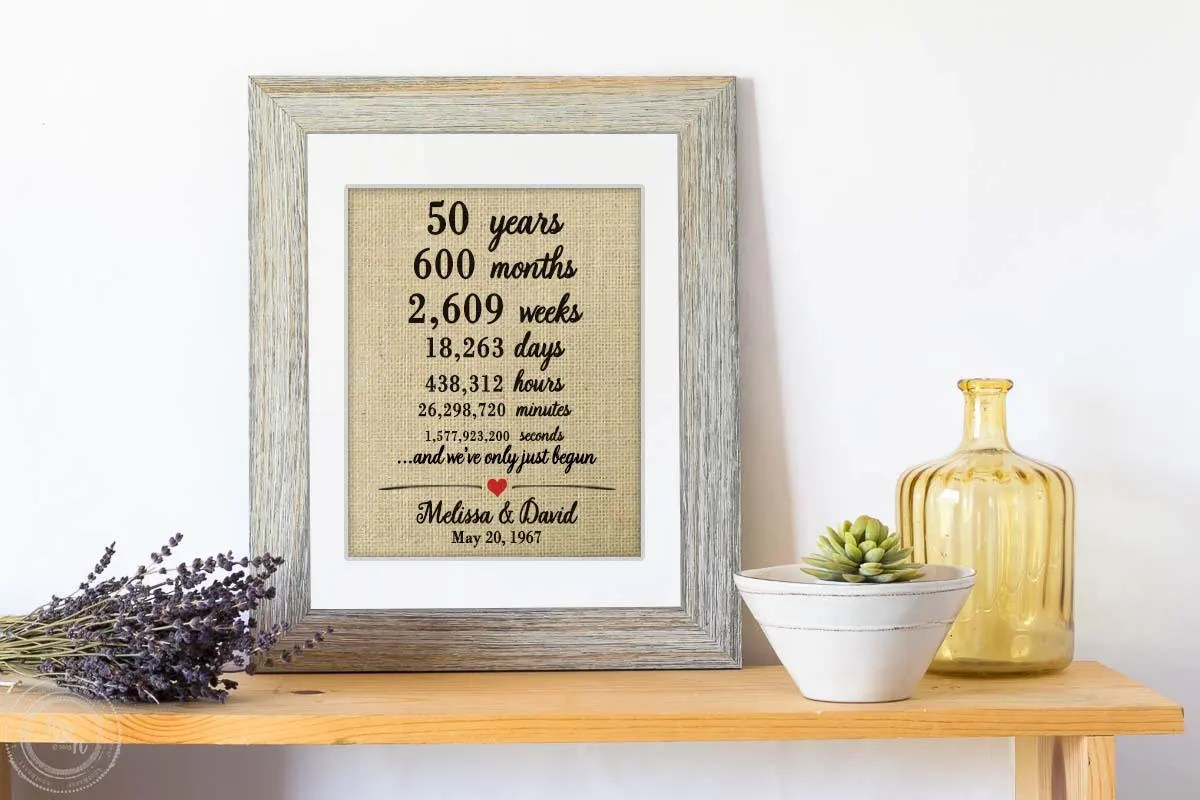 Personalized 50th Anniversary Gifts For Parents Unique 50