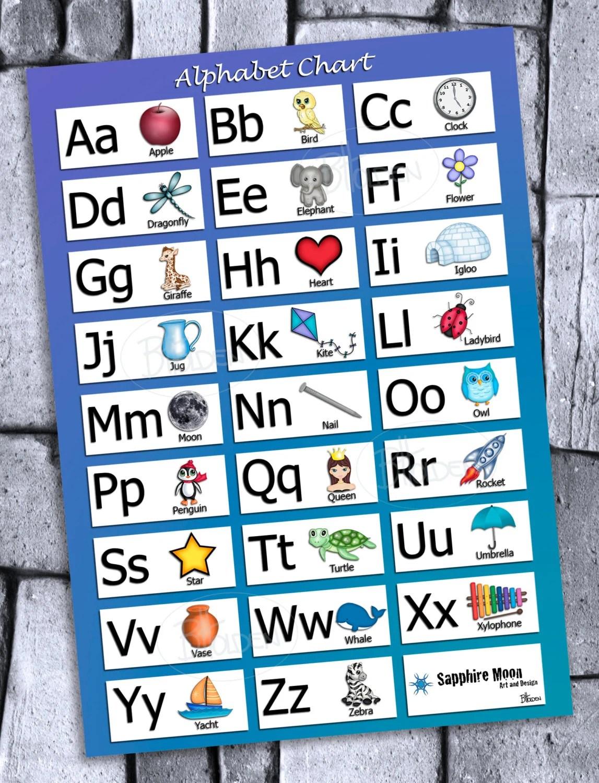 Description. Abc Educational Alphabet Chart