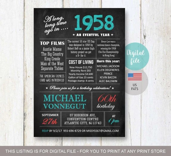 35th birthday invitations for him gallery