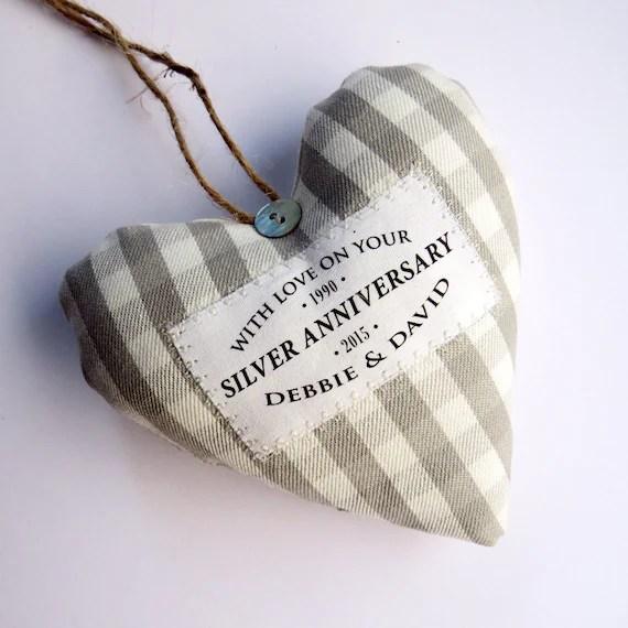 Personalised Heart