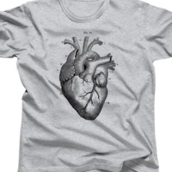 Anatomical Heart Diagram Cause And Effect Tree 25170 Usbdata