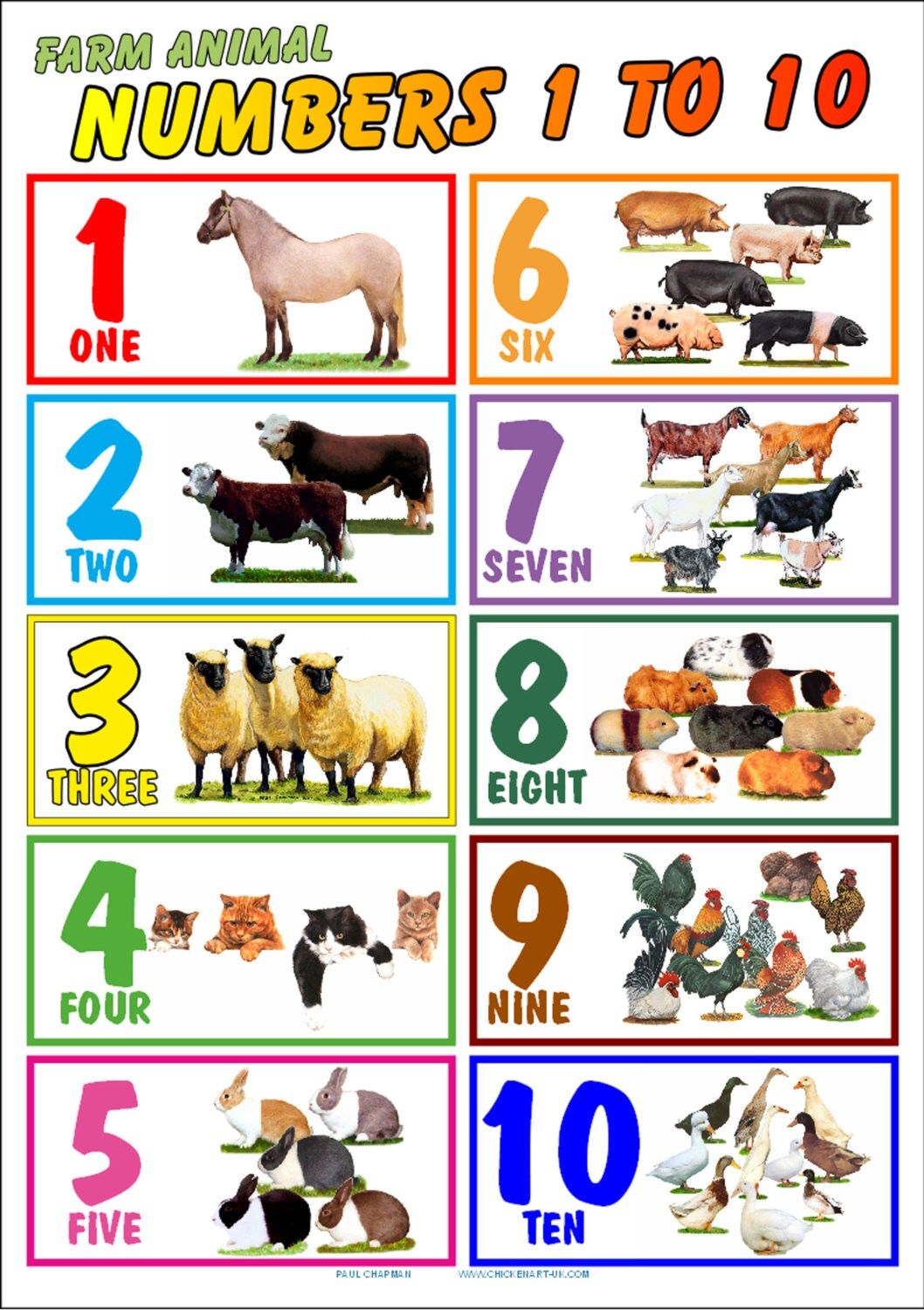 A4 Laminated Postersmbers 1 10 Ildrens Educational