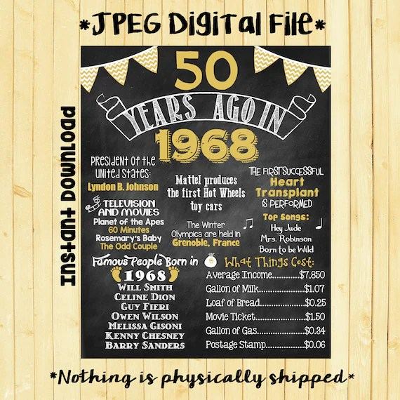 Gold 50th Birthday Chalkboard 1968 Poster 50 Years Ago In 1968