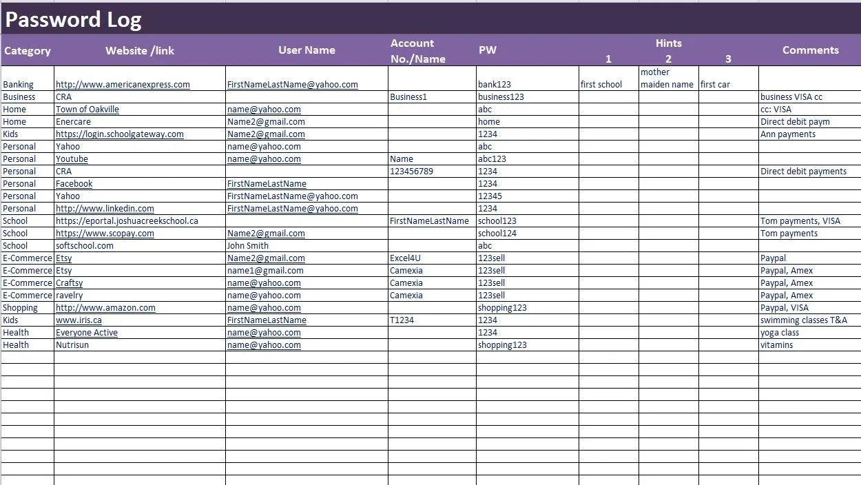 Pet Medical History Tracker Excel Template Symptoms