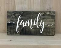 Family wall art   Etsy
