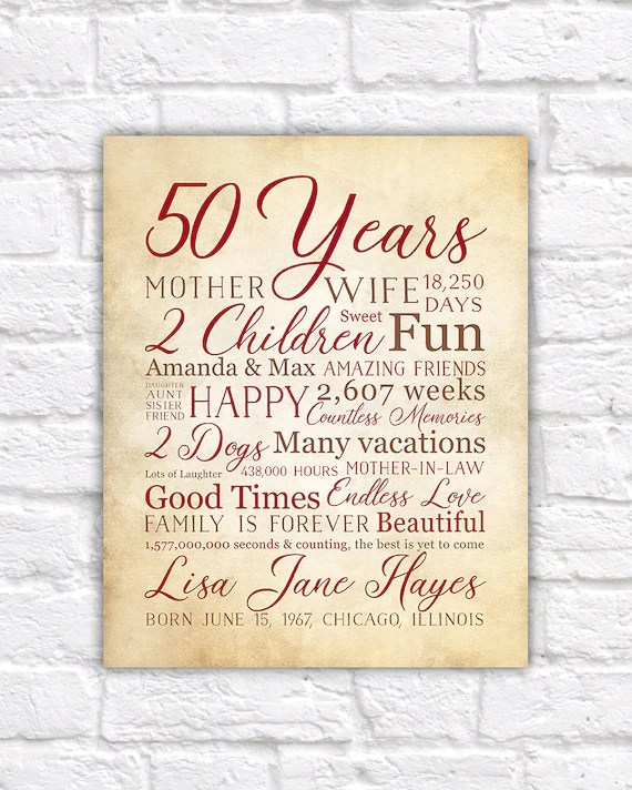 Birthday Gift For 50th Birthday Mom Bday Gift 50 Years Old