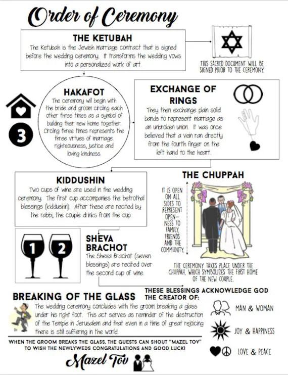 Jewish Wedding Program Infographic