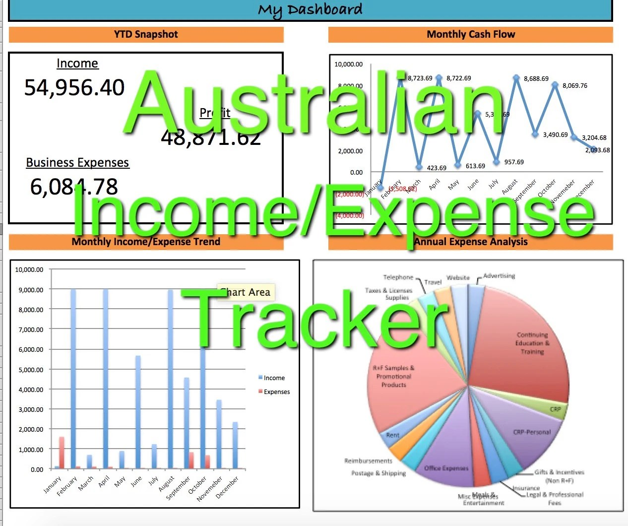 Small Business Income/Expense Tracker Monthly Budget and Cash