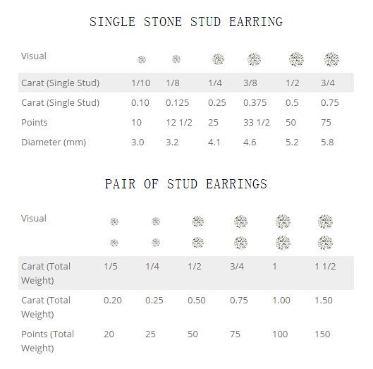 What Is the Best Size for Diamond Studs?