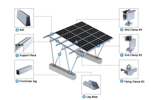 small resolution of aluminum ground mount solar structure aluminum shade structure for car parking