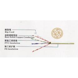 grounding shielded cable, grounding shielded cable