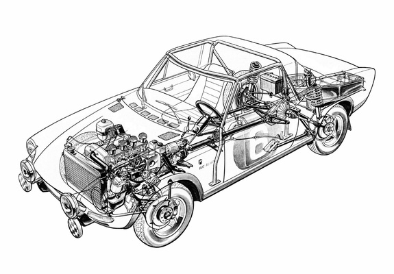 Fiat Abarth 124 Rally (1972–1975) photos