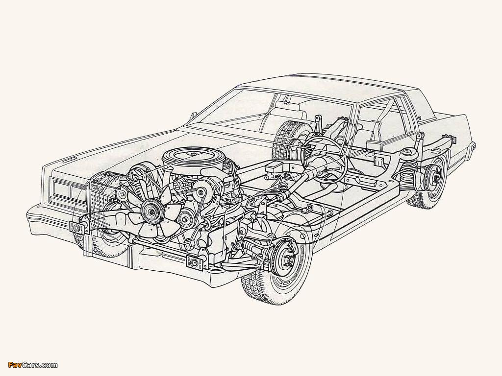 Photos Of Cadillac Eldorado X768