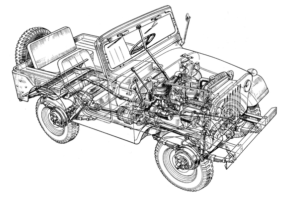 Photos of Jeep CJ-5 1954–83