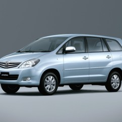 Wallpaper All New Kijang Innova Harga Grand Avanza 2015 Toyota In Spec 2008 Images