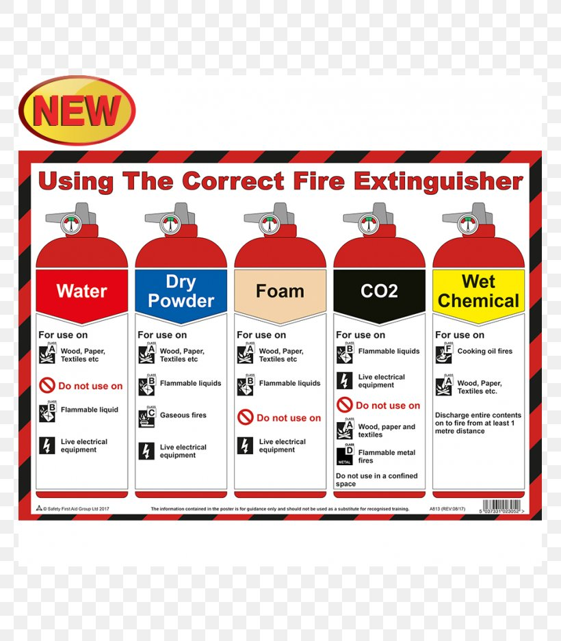 fire extinguishers poster fire safety