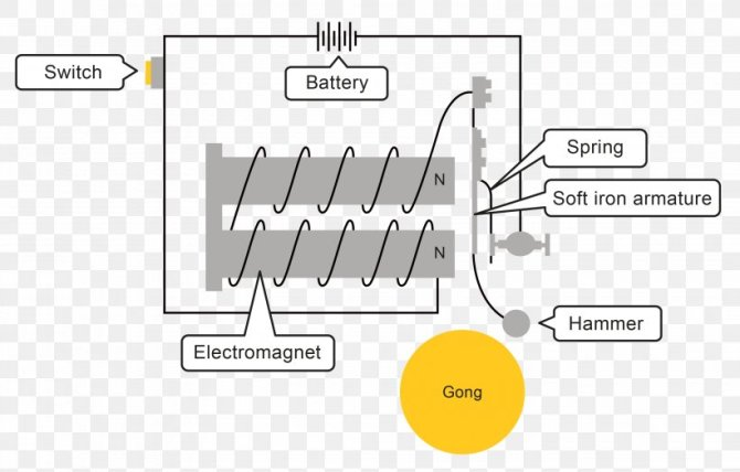 electrical wires  cable electricity wiring diagram circuit