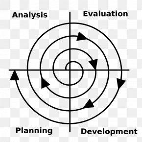 Process Flow Diagram Agile Software Development Flowchart