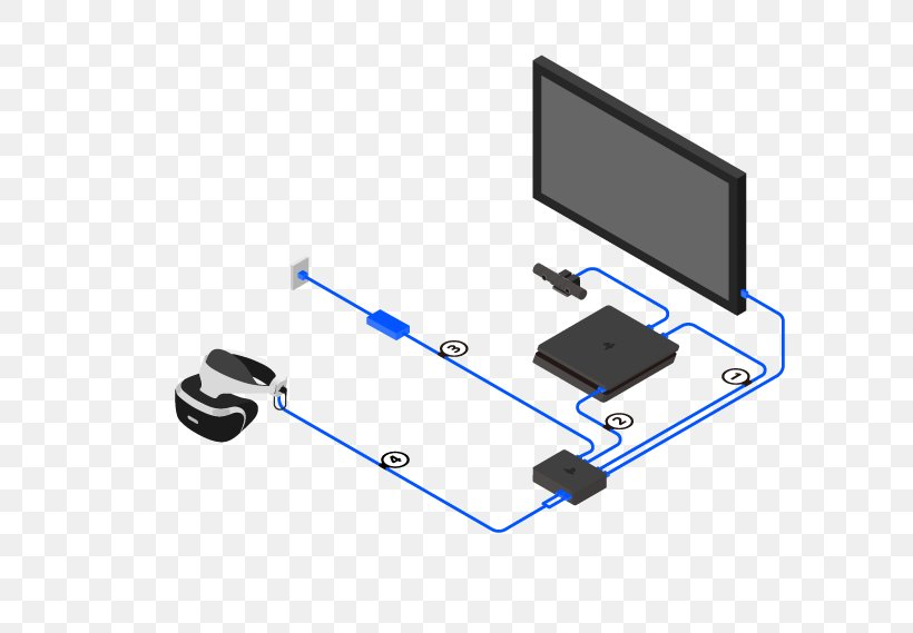 PlayStation VR PlayStation 4 Wiring Diagram Virtual