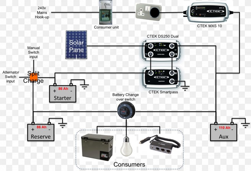 Battery Charger Wiring Diagram Electrical Wires & Cable