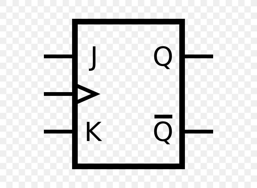 JK Flip-flop Digital Electronics Electronic Symbol, PNG