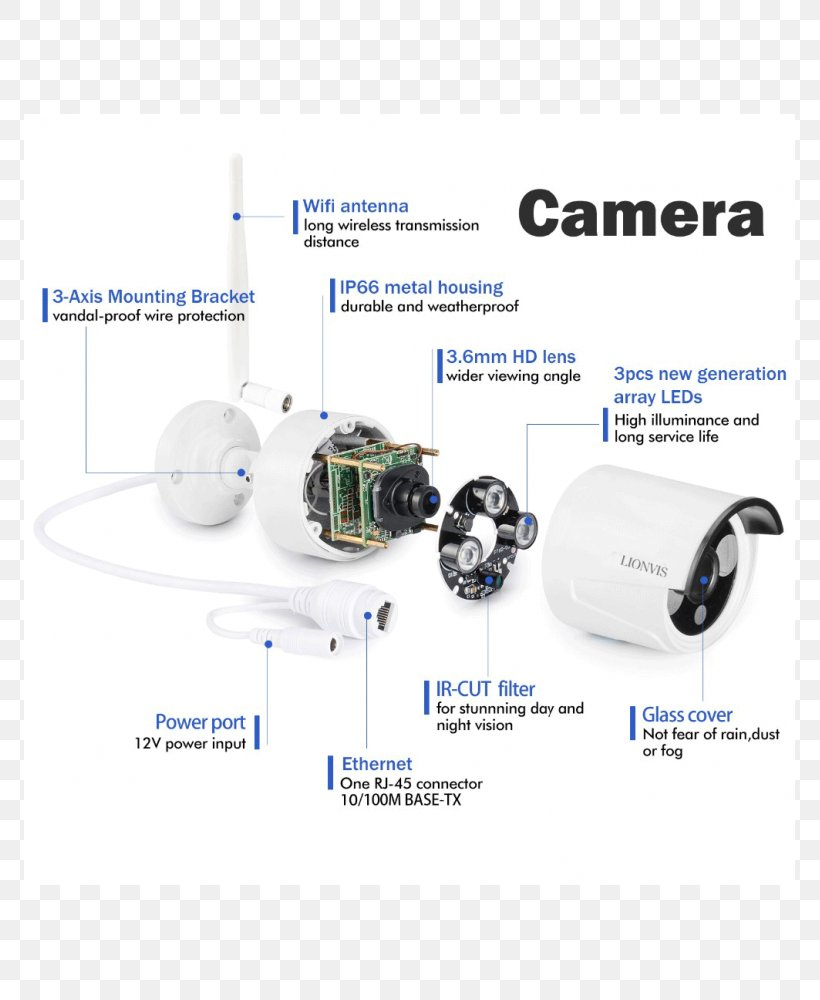 How to Wire and Power a Security Camera | EZWatch