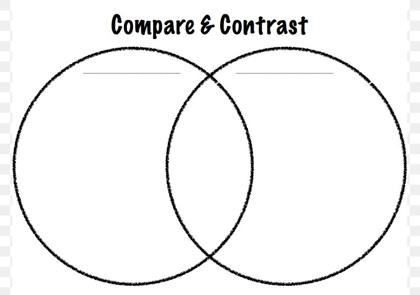 Venn Diagram Template Microsoft Word, PNG, 771x575px, Venn