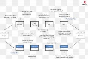 Change Management Change Control Project Management