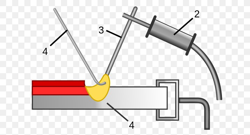 Shielded Metal Arc Welding Gas Metal Arc Welding Electrode