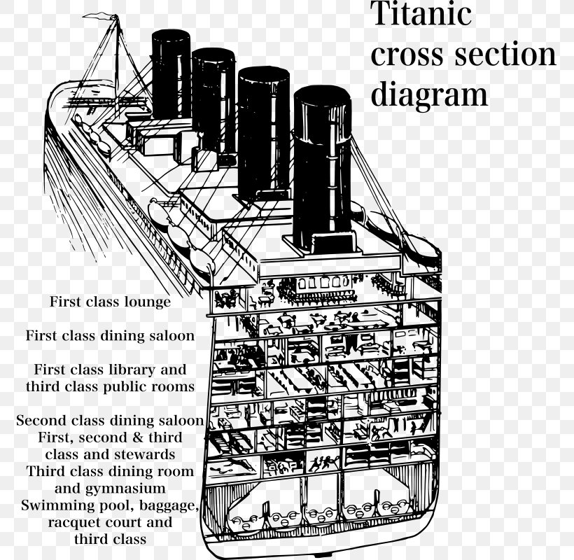 Sinking Of The RMS Titanic Inside The Titanic Diagram