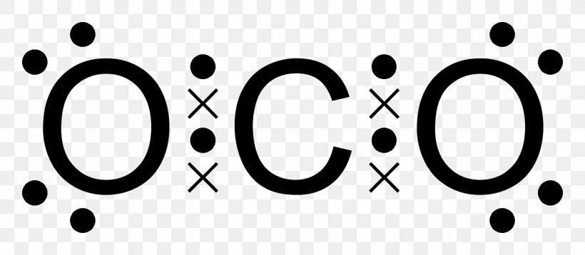 Octet Rule Atom Lewis Structure Noble Gas Covalent Bond
