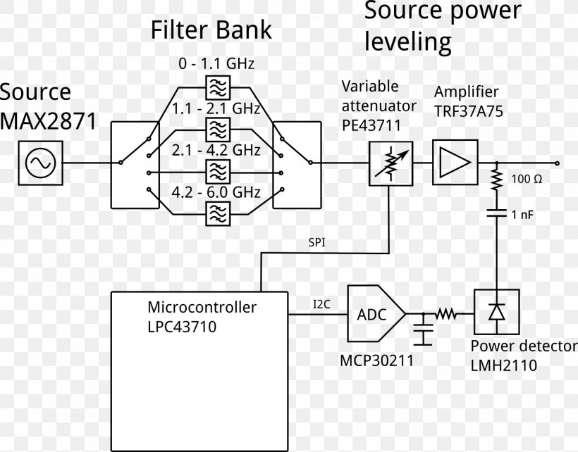 Network Analyzer Circuit Diagram Block Diagram Computer