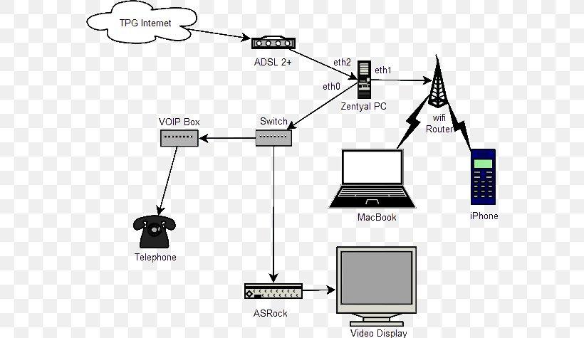 [DIAGRAM] Local Area Network Wiring Diagram FULL Version