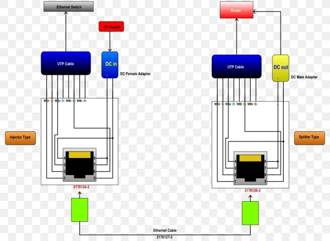 poe wiring schematic  evcon mobile home furnace wiring