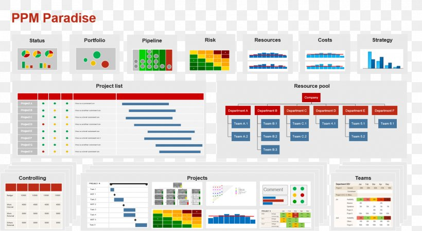 Read our report on diversity, equi. Project Management Office Template Project Portfolio Management Microsoft Project Multiprojektmanagement Png 1372x753px Project Management Office Brand