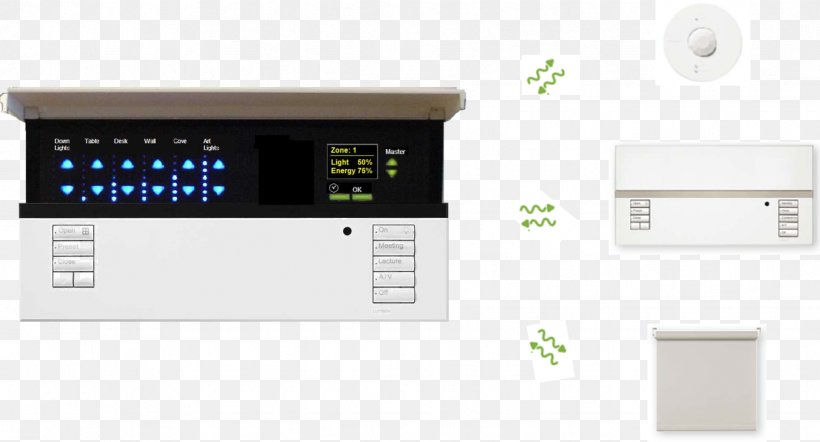 lighting control system lutron