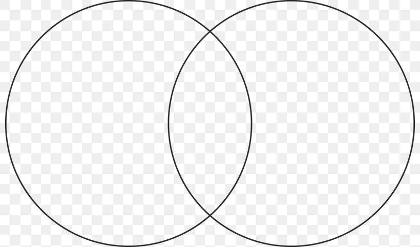 Venn Diagram Schematic Wiring Diagram Circle, PNG