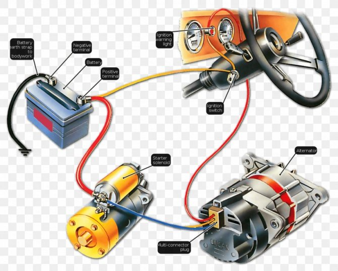free car wiring diagrams vehicles  auto wire harness wrap