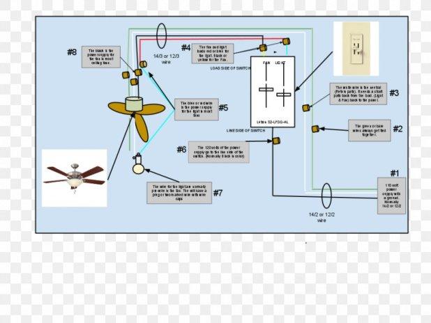 Wiring Diagram Ceiling Fan