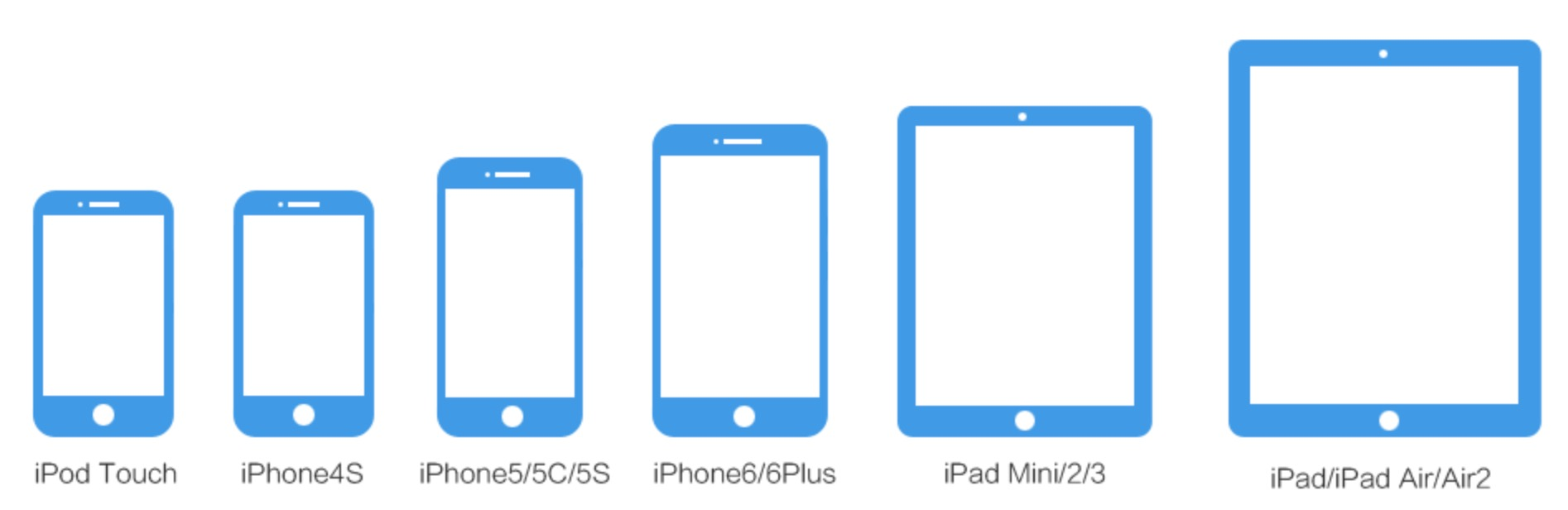 The new generation of iPhone.