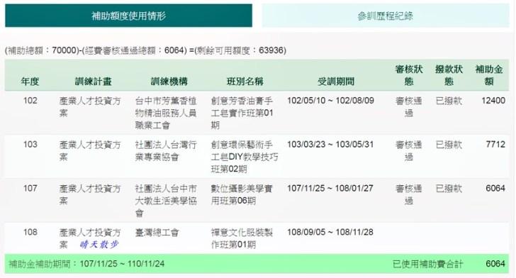 20190921122949 91 - 三年七萬職訓產投補助課程超豐富 你還沒用過嗎?台灣就業通註冊選課超簡單 補助八成學費(三年七萬產業人才投資方案)