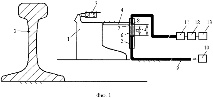 Method for remote monitoring of rail track switch shape