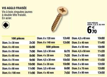 Promotion Brico Depot Vis Agglo Fraisee Diall Bricolage Valide Jusqua 4 Promobutler