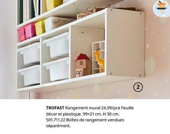 trofast rangement mural
