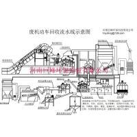 Underground Heater Tape, Underground, Free Engine Image