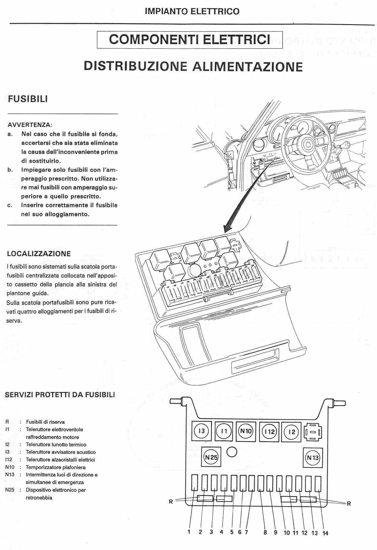 Schema Elettrico Impianto Elettrico Nazionale Romeo: Club