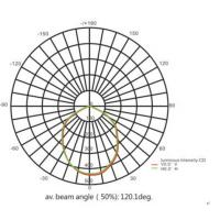 Warehouse Led Lights LED Wall Sconces Wiring Diagram ~ Odicis